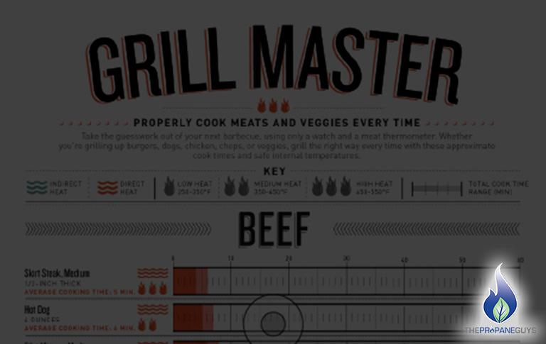 grill-master